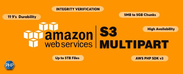 AWS Amazon S3 - Multipart Uploader - 1