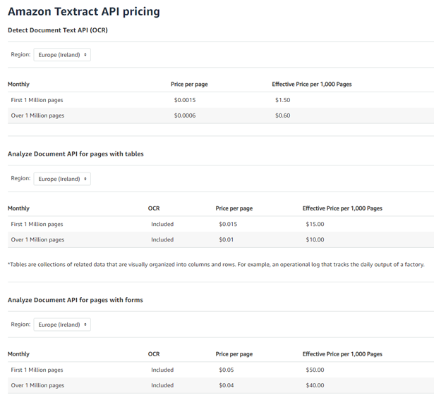 AWS Amazon Textract - Extract Text and Data with Machine Learning - 2